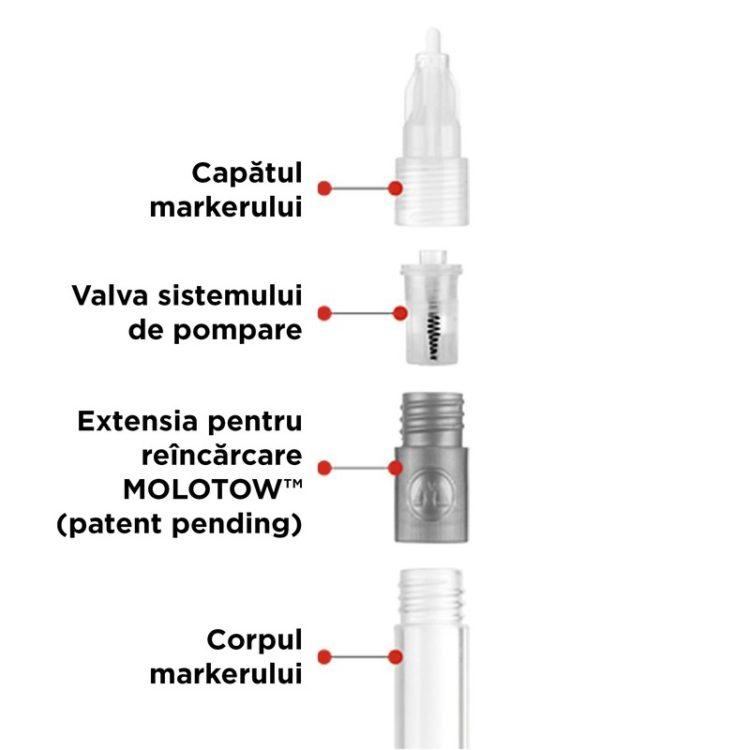 Refill Extension 111EM Starter Kit - example 1