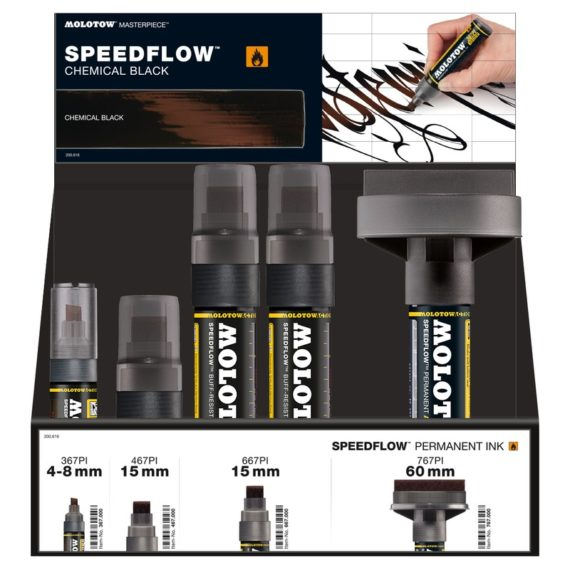 SPEEDFLOW Display Set Marker Collection
